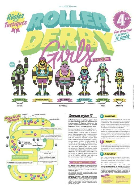 Nantes Roller Derby
